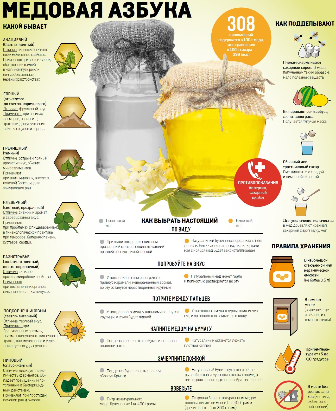 Инфографика: медовая азбука